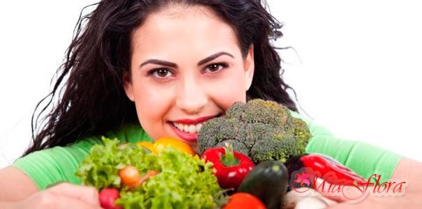 список полезных витаминов для волос